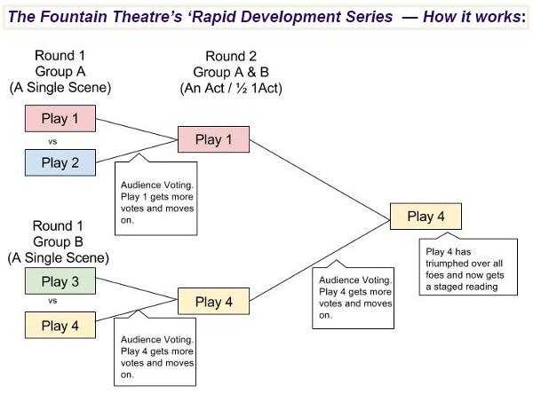 RDS-Diagram600W
